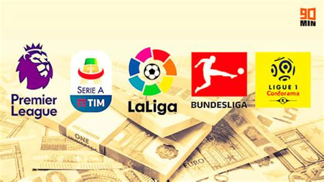 All Premier League, La Liga, Serie A and Bundesliga ...