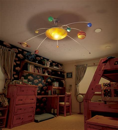 Solar System In My Room Explore It! Mobile Planets Night