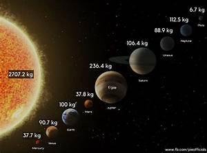 wordlessTech | Tag: solar system