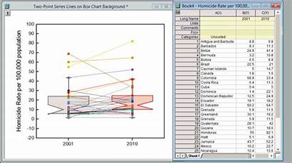 Table Graph Link Tables Graphs Inserting Data