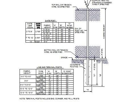 chain lnk fence foundation cad drawing cadblocksfree