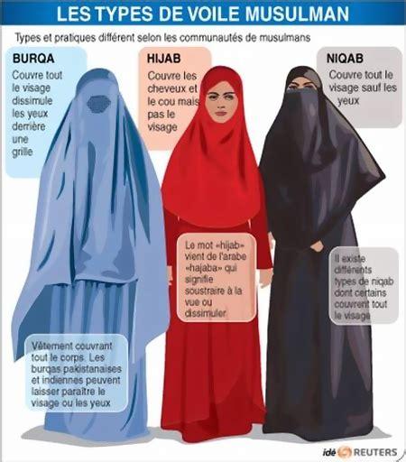 le port du voile en voile islamique burqa niqab une mission d information de l assembl 233 e nationale fncv infos