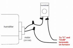 wiring how do i connect my whole house humidifier to my With humidistat wiring