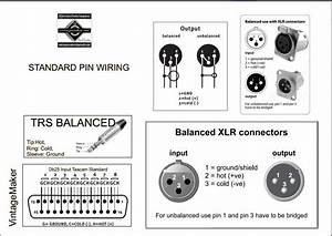 Starquad Wiring For Balanced Xlr To Xlr Connections Wiring Diagram