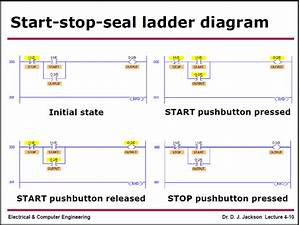 35 Ladder Logic Examples Pdf  Tikz Pgf Ladder Logic