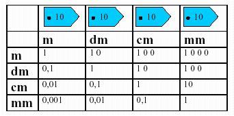 liter in tonnen rechner 1 kubikmeter wieviel tonnen wieviel tonnen sind 1 kubikmeter kies wieviel kubikmeter erde