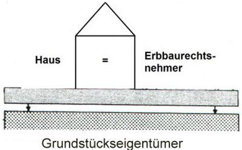 Erbbaurecht Grundstueck Auf Zeit by Kapitalverwertung Im Retrolook