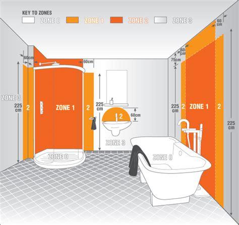 Bathroom Zoning Smoke Alarm Faq