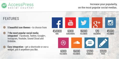 wordpress social counter plugin accesspress social