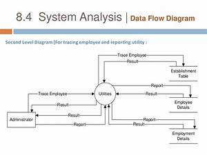 Data Flow Diagram In System Analysis And Design Ppt
