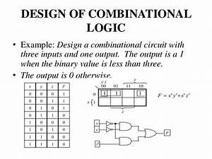 Digital Logic Circuits  Digital Component