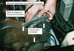 Changement Courroie De Distribution Polo Tdi 75 : les ressources les cahiers techniques pratique golf 1 2 8s ~ Gottalentnigeria.com Avis de Voitures