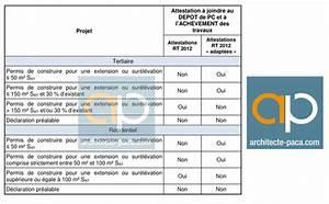 prix electrique maison 100m2 cout renovation electrique With cout renovation electrique maison