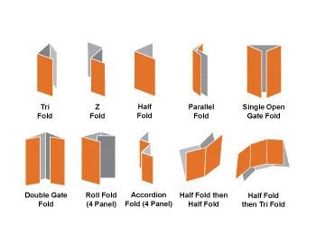 Types Of Brochure Printing Brochureprintingdubai Brochures Brochure Design