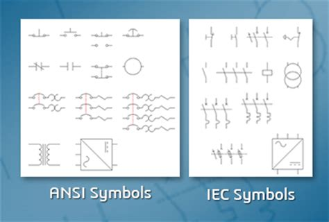 electrical symbol library for your schematic drawings form