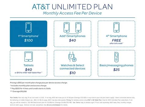 at t smartphone plans at t unlimited plans are back but there s a catch