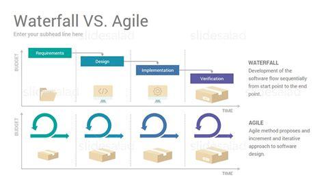 agile project management google