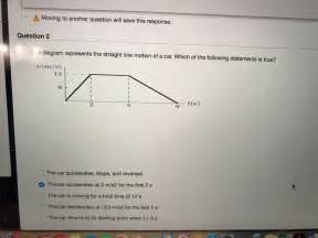 Solved  The Diagram Represents The Straight Line Motion Of