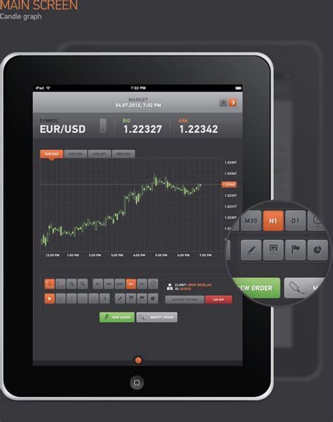 forex trading platform app meer dan 1000 afbeeldingen bank mobile ui design op