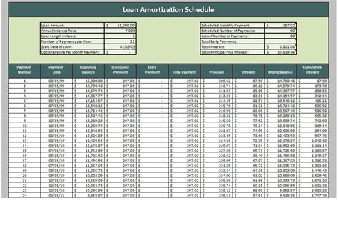 excel amortization templates loan amortization worksheet