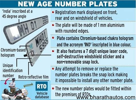 High Security Registration Plates Mandatory In Delhi