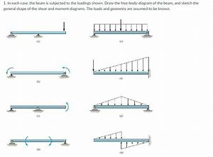 Solved  1  In Each Case  The Beam Is Subjected To The Load