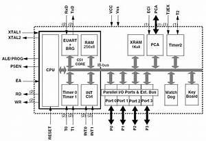 Mikrokontroler Dan Mikroprosesor  Rangkaian Aplikasi Uts