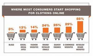 S Shop Online : what s missing from online shopping the robin report ~ Jslefanu.com Haus und Dekorationen