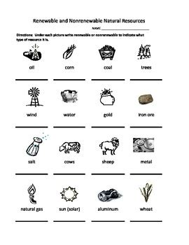 renewable and nonrenewable resources worksheets elementary