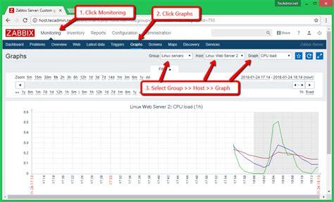 How Add Host Zabbix Server Monitor Tecadmin
