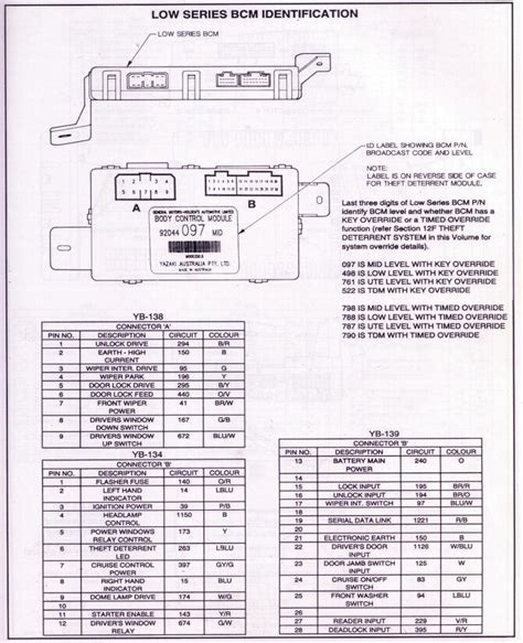 ford f53 cruise wiring diagram