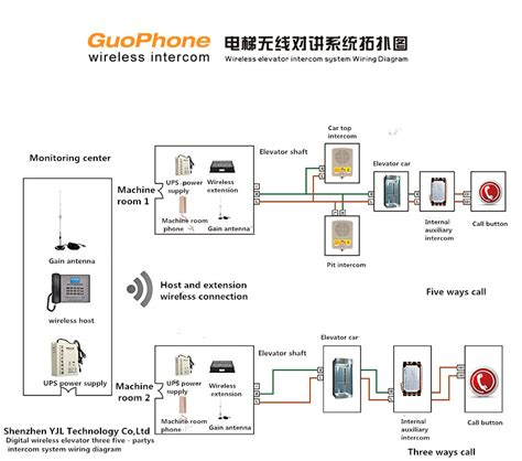 wireless elevator intercom system elevator parts interphone 2 innings extension fit for all of