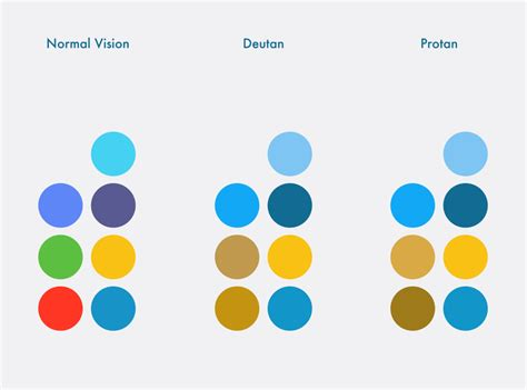 the color blind how can we make design better for the color blind adobe 99u