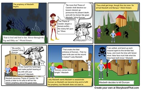 lesson plan for macbeth 12 storyboard that