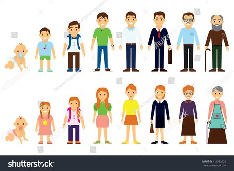 age person cartoon image generations stock vector  shutterstock