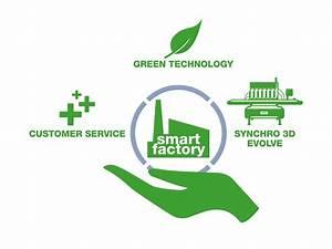 Smart factory » Siti BT