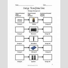 Energy Transformation Worksheet By The Atomic Breakdown Tpt