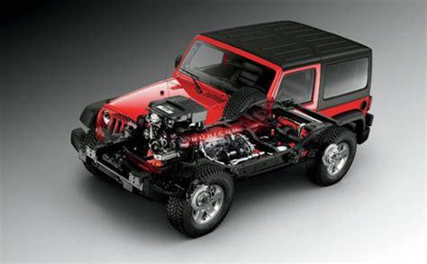 jeep wrangler 2017 release date 2017 jeep wrangler diesel price release date engine specs