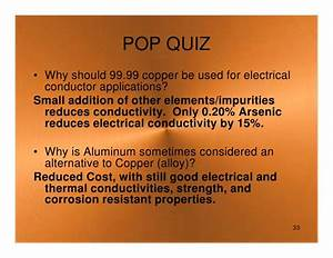 Presentation On Copper  Cu