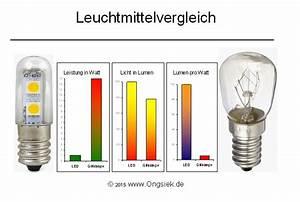 Led Watt Vergleich : hier geht es um alles was aus strom licht macht ongsiek 39 s nicht nur elektroseiten ~ Buech-reservation.com Haus und Dekorationen