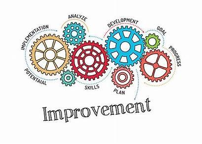 Improvement Continuous Vector Clip Gears Illustrations Mechanism