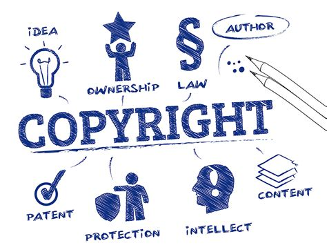 Copyright Infringement  How To Recover Damages When