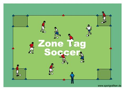 Free Soccer Coaching Drills And Basics