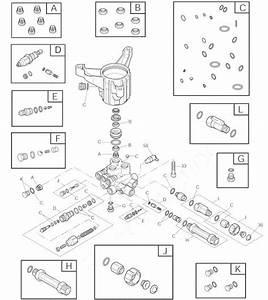 Craftsman 3000 Psi Pressure Washer Manual