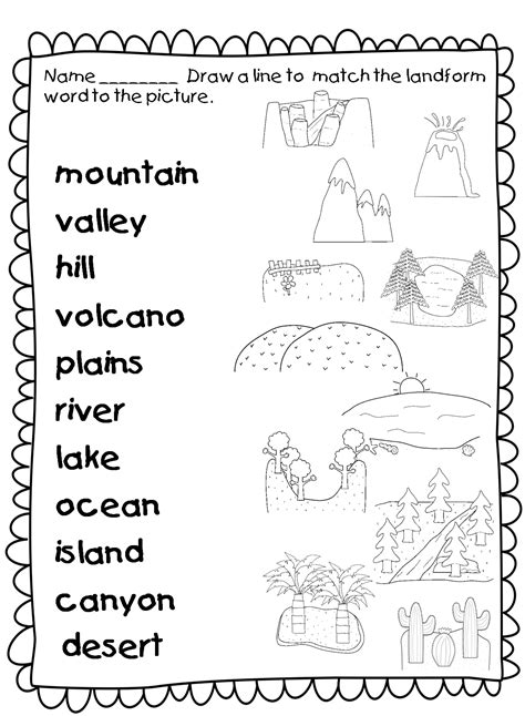 landforms on flip books geography and social