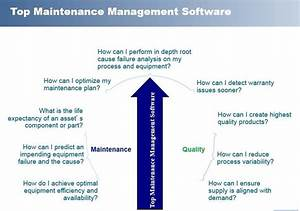 Top 19 Maintenance Management Software In 2020