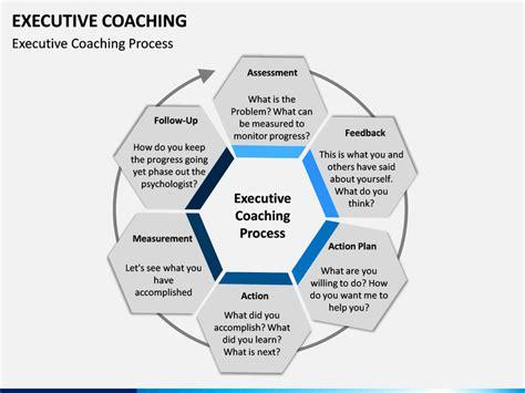 executive coaching powerpoint template sketchbubble