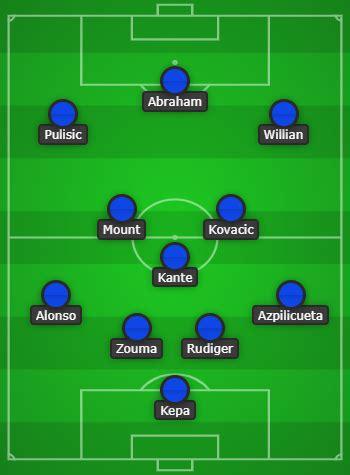 Chelsea Predicted line up vs West Ham: Starting 11!