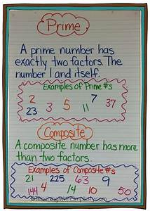 1000  Images About Anchor Charts  Upper Elementary  On