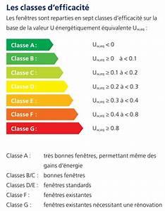 Classe Energie C : classe nergie e classe di efficienza energetica b with ~ Voncanada.com Idées de Décoration